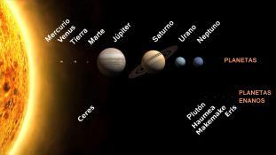Imagen de El Sistema Solar 1
